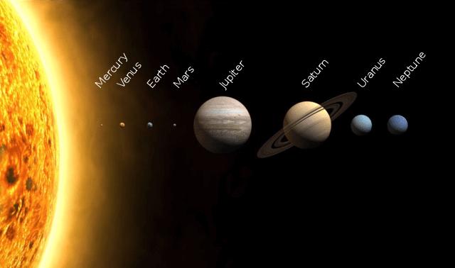 सौरमंडल में ग्रहों का क्रम
