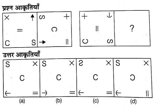 solved paper