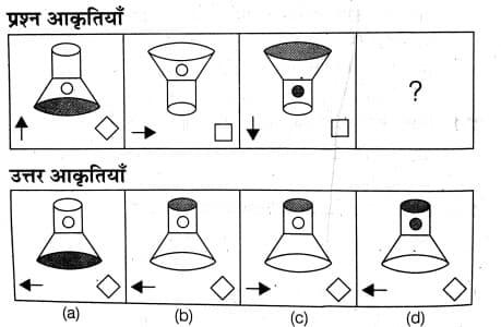 mahila sub inspector exam paper