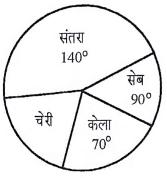 chakbandi lekhpal exam paper