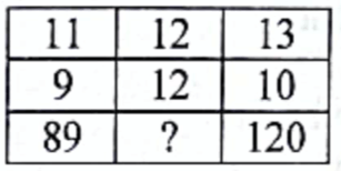 question number 58