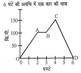 lekhpaal exam paper