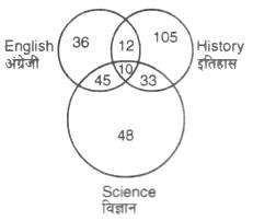 Informatics Assistant (IA) Exam question 92