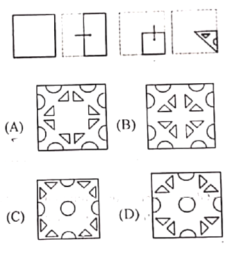 UP POLICE EXAM 27 JAN 19 PAPER QUESTION NUMBER 97