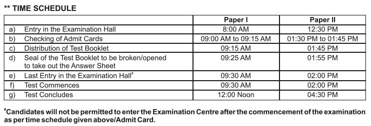 CTET July 2019 Exam Schedule