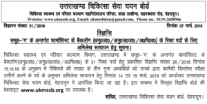 UKMSSB Pharmacist (Backlog) Candidate List for Document Verification 2019