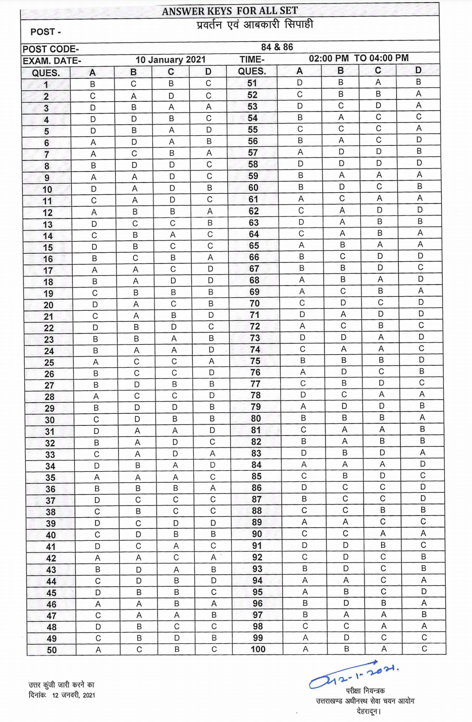 UKSSSC Abkari Sipahi Pravartan Sipahi exam official Answer key 10 January 2021 PDF